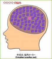 本当の自分の脳内